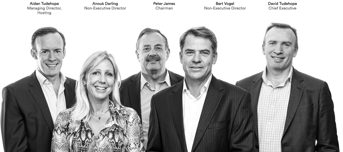 Macquarie Telecom Group Board of Directors