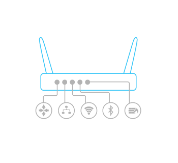 A custom image of a cisco meraki router